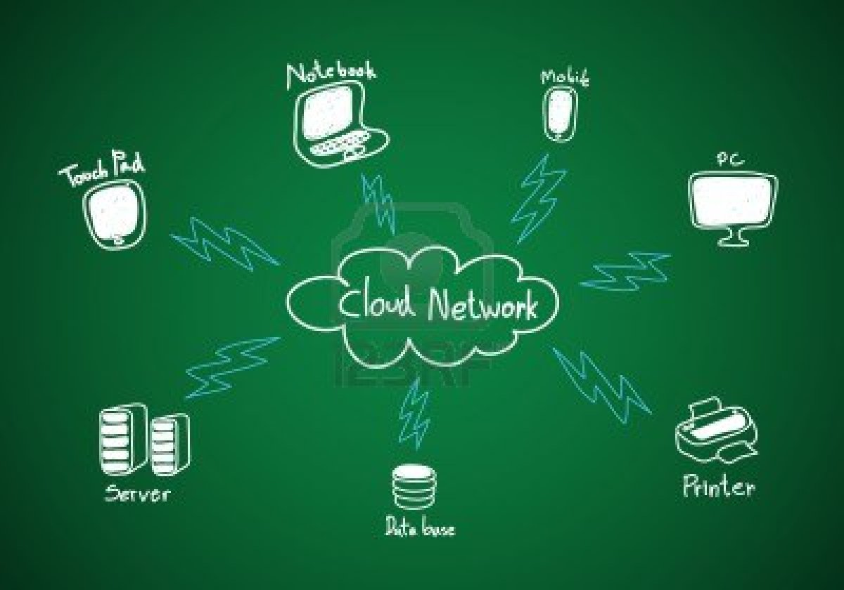 Green Cloud Computing
